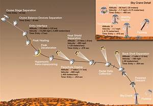 Where to Watch the Mars Curiosity Rover Landing Online ...