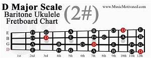 Power Chords Chart D Major Scale Charts For Ukulele