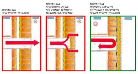 Cappotto Termico Interno Sottile by Sistemi A Cappotto Esterno Studio Tecnico Casaenergia