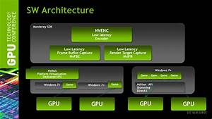 Maxwell's Feature Set: Kepler Refined - The NVIDIA GeForce ...