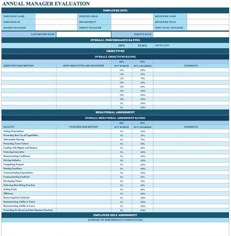 Employee Performance Review Template Employee Performance Review Template Cyberuse