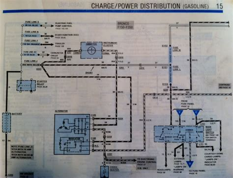 F350 Ignition Wiring Diagram by 1995 Ford F350 Ignition Wiring Diagram Wiring Diagrams