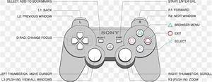 Playstation 3 Gran Turismo 6 Game Controllers Wiring