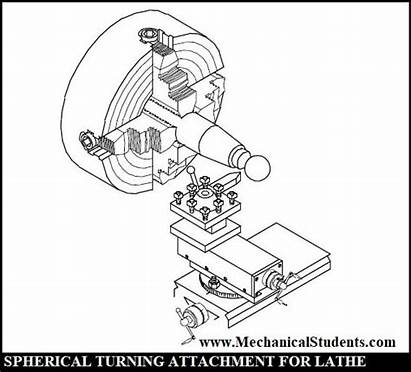 Lathe Attachment Spherical Machine Turning
