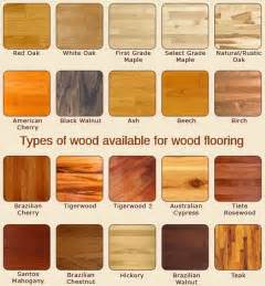 this flooring chart shows the many types of wood available for flooring types of wood available