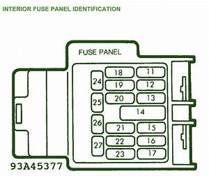 1996 Mazda Miata Mx 5 Interior Fuse Box Diagram