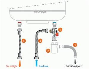 Bloc De Sécurité Chauffe Eau : s curit chauffe eau soupape chaudi re soupape groupe de s curit ~ Melissatoandfro.com Idées de Décoration