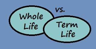 Term, permanent, whole life, universal life, participating, variable, joint. Whole life insurance vs term life insurance   Your Money Matters