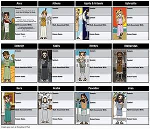 Greek Mythology  U0026 The 12 Olympians
