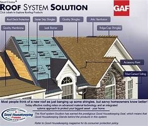 Quality Roofing Services In Eden Prairie