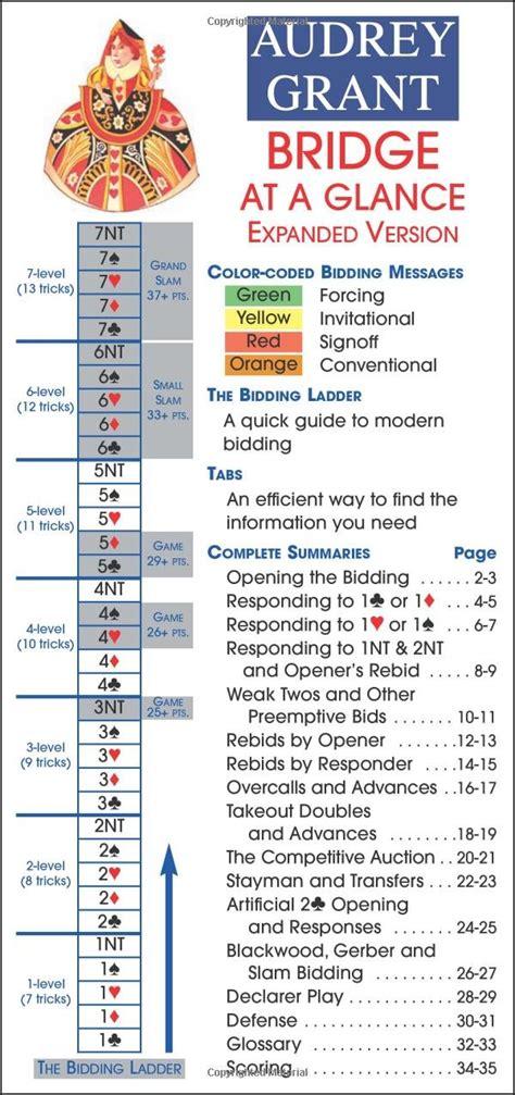 flow chart  bridge bidding bridge software  cdroms