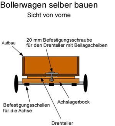 bollerwagen selber bauen bollerwagen selber bauen bauanleitung