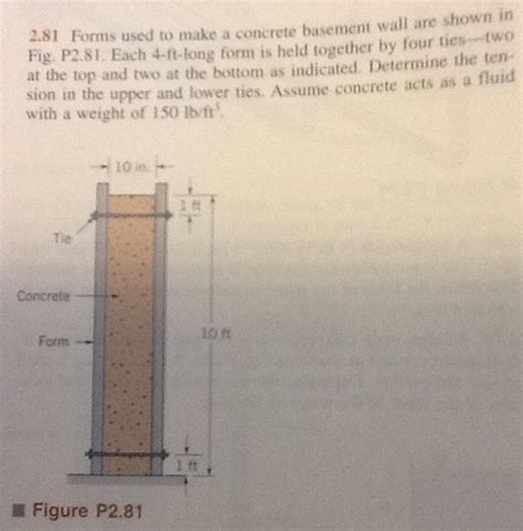 basement wall forms solved forms used to make a concrete basement wall are sh