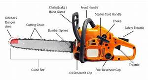 Simple Chainsaw Diagram