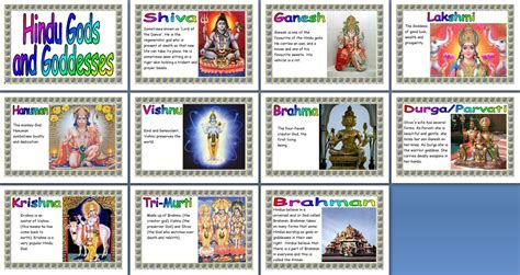 photo collection hindu resources god