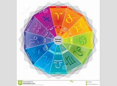 Zodiac Signs Icons Wheel With Colors And Months Stock