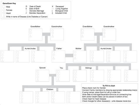 genogram template 33 genogram templates pdf doc psd free premium templates