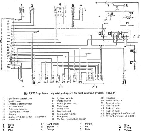Rover V8 Wiring Diagram by V8 Flapper Efi Wiring Diagram Discovery Forum