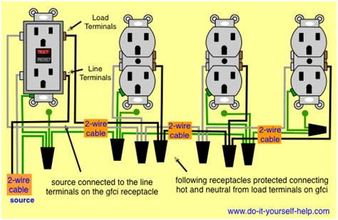 Wiring Gfci Outlet In Series by Wiring Diagrams For Receptacle Outlets Do It