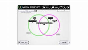 Compare And Contrast Essay Venn Diagram Directions