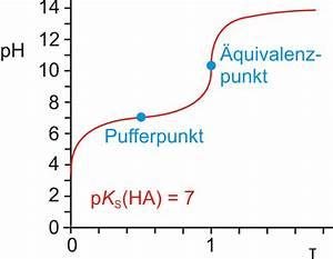 Titration äquivalenzpunkt Berechnen : titrationskurve zeichen allgemeine chemie chemieonline ~ Themetempest.com Abrechnung
