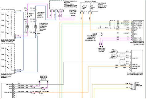 1998 oldsmobile 88 engine diagram downloaddescargar