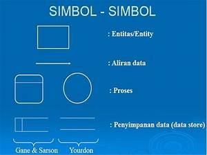 Tugas 2 5 Pengertian Data Flow Diagram Dan Contoh