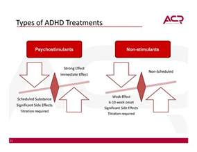 Side Effects of Stimulant Medication for ADHD