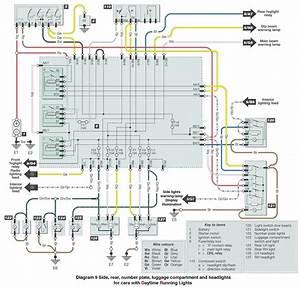 Skoda Fabia Mk2 Wiring Diagram