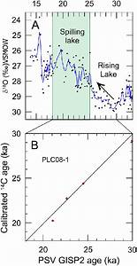A  Relative Elevation Of Lake Lahontan Between 33 And 16 Ka  Benson Et