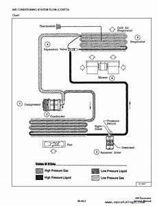 Bobcat 435 Compact Excavator Service Manual Pdf