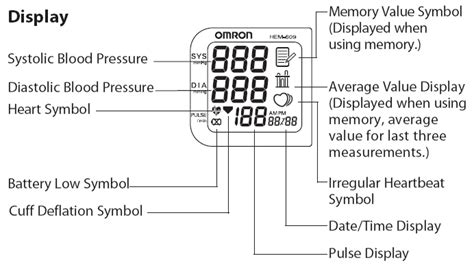Amazon.com: Omron HEM-609 Portable Wrist Blood Pressure