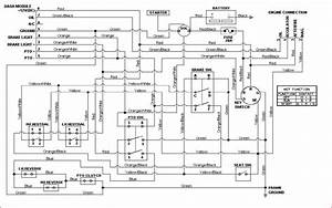 Wiring Diagram For Cub Cadet 2284 Key Switch