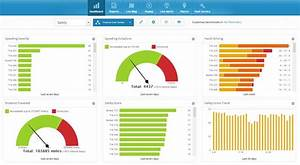 Dashboard safety dashboard with all safety tilespng 950 for Safety dashboard template