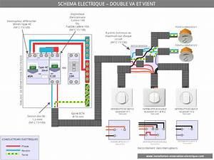 Schema Electrique Va Et Vient 3 Interrupteurs : le sch ma lectrique du double va et vient 2 interrupteurs simples 1 interrupteur double ~ Medecine-chirurgie-esthetiques.com Avis de Voitures