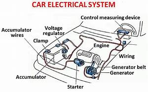 Diagram Car Electrical Diagrams