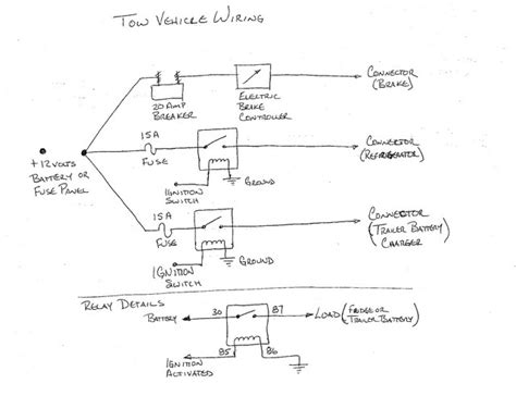 Amazing Palomino Wiring Diagram 2008 Gallery - Best Image Diagram ...