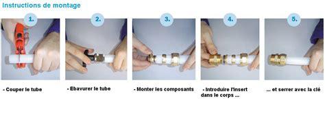 Comment Visser Un Robinet by Raccords Compression Pour Per Et Collecteurs Produits