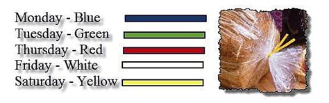 bread color code did you bread ties are color coded