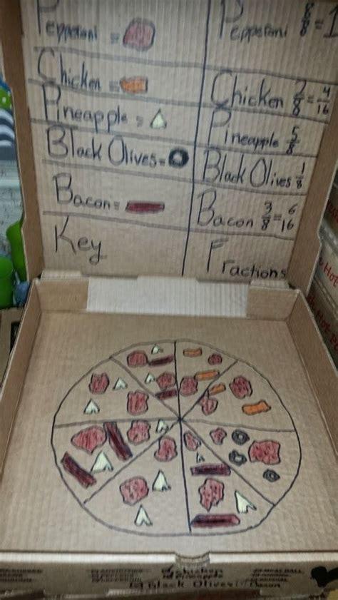 pizza fractions project jeux maths mathematiques enseignement