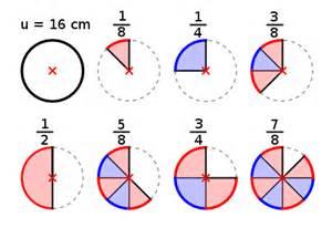 fläche vom kreis berechnen aufgabenfuchs kreisumfang