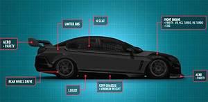 V8 Supercars Outlines 2017 Gen2 Blueprint