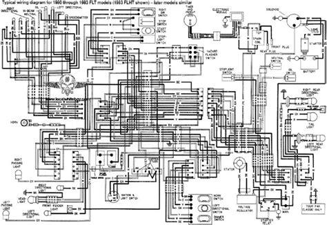 Harley Davidson Wiring Diagram Fuse by Harley Davidson Wiring Diagrams And Schematics Intended
