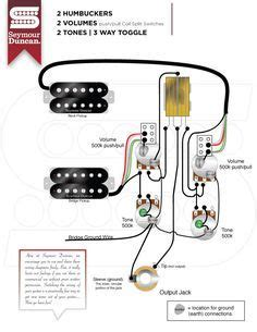 Best Seymour Duncan Wireing Diagrams Images Guitar