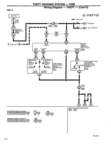 1999 Nissan Maxima Wiring Diagram by Repair Guides Electrical System 1999 Theft Warning