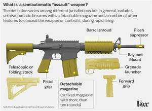 Banning assault weapons won't solve America's gun problem ...
