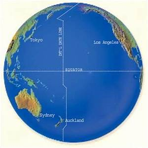 international date line dating
