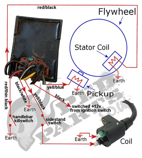 Johnson Outboard Wiring Diagram 50 Hp Pulse Pack by Peugeot V Clic Cdi Interesant Peugeot And