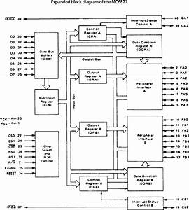 Appendix C  Motorola 68000 And Support Chips