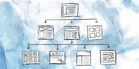 Come Creare Una Sitemap Su Un Sito Fatto Con Wordpress